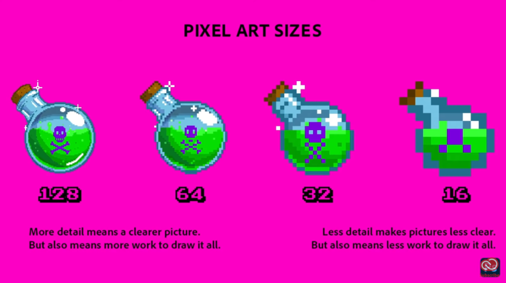Pixel art sizes. What resolution should I use for Pixel Art in Photoshop?
